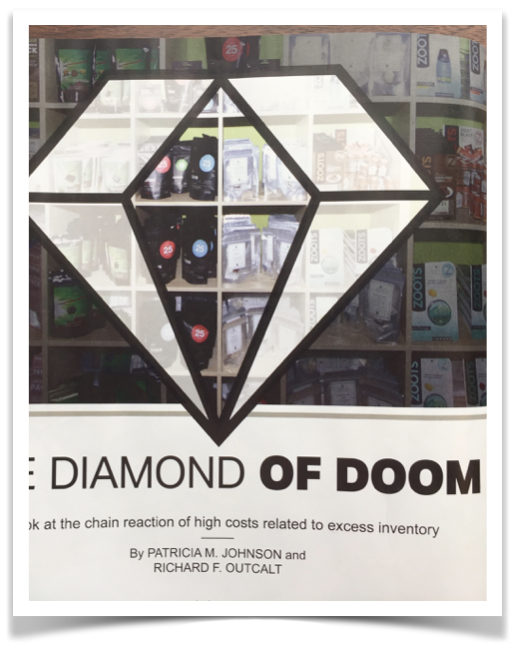 Diamond of Doom - Costs of Excess Inventory